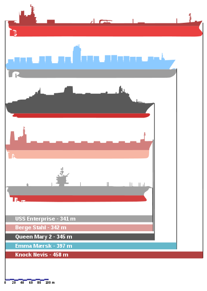 Large Ship Comparison Largest Ship In The World,Cheap King Size Bedroom Sets
